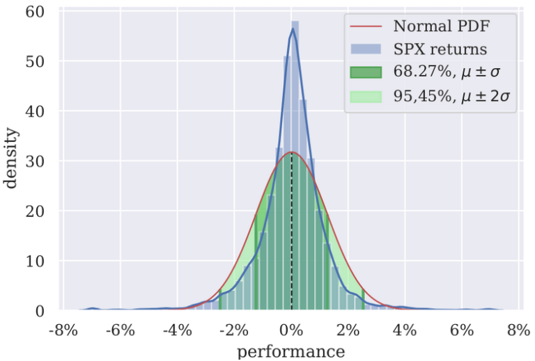 graph-of-volatility-together-with-confidence-intervals