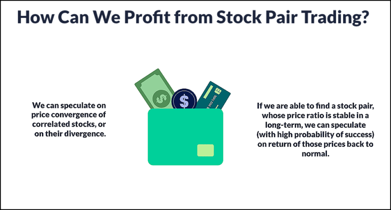 How we can profit from stock pair trading? Trade With Science